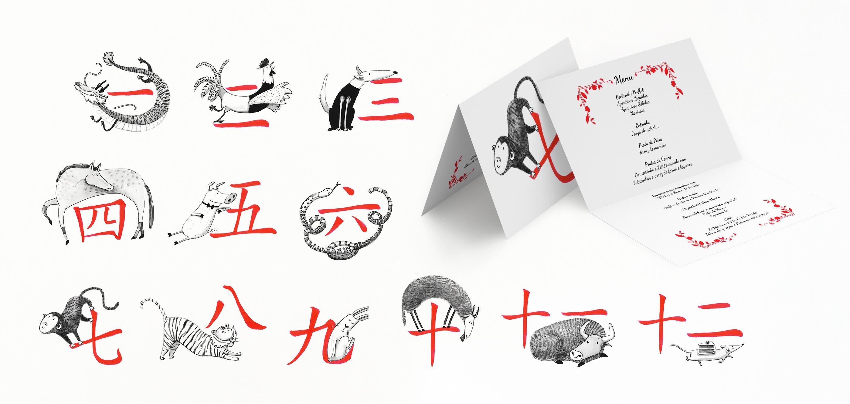 NN-zodiac and menu
